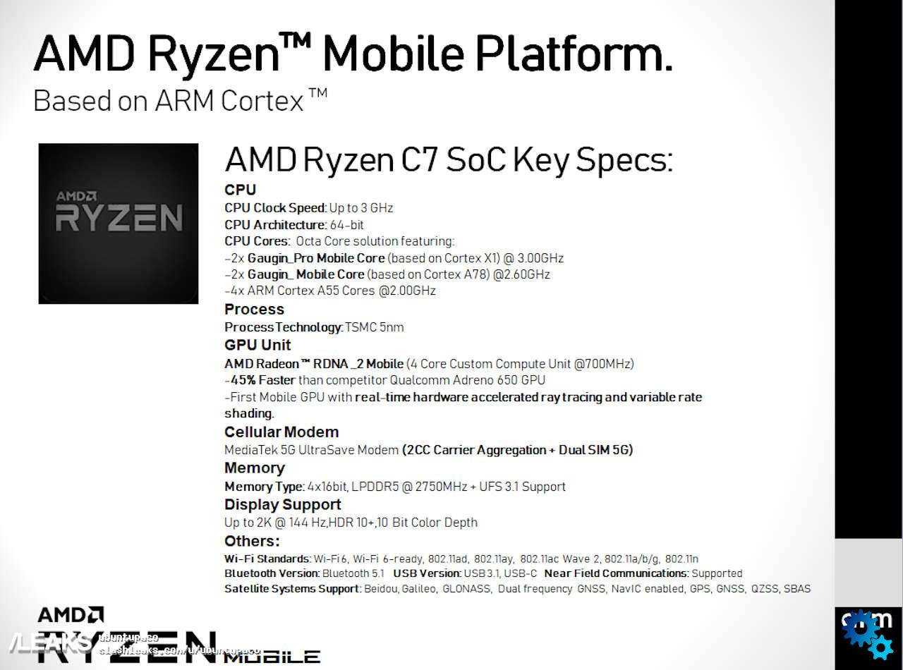 Snapdragon 875, trembles: AMD Ryzen C7 coming soon with specifications from …