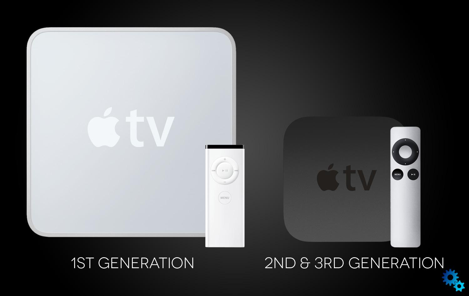 From speculation to 4K and  TV +: How did the evolution of apple television go?