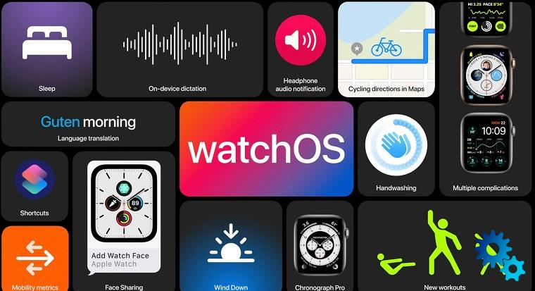 How to change wallpaper in CarPlay
