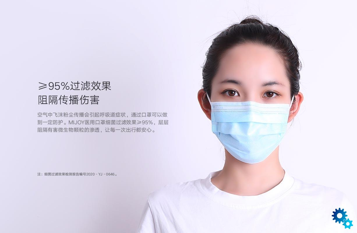 Xiaomi MIJOY masks, the authentic ones from Xiaomi